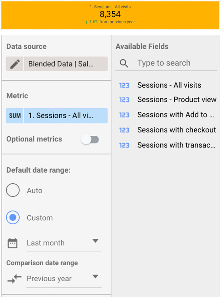 Scorecard funnel google data studio